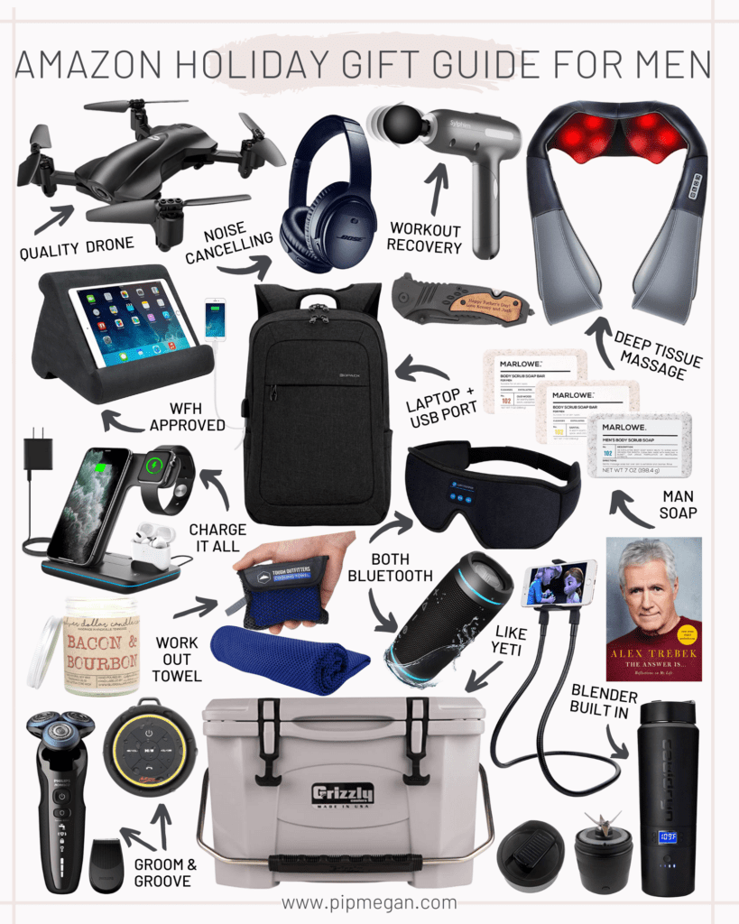 Holiday Gift Guide for Men 2020